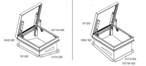 Sample pitch correction options for roof hatch curbs mounting on sloped roofs
